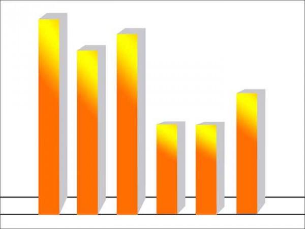 Haushaltsbefragung Beispielstatistik